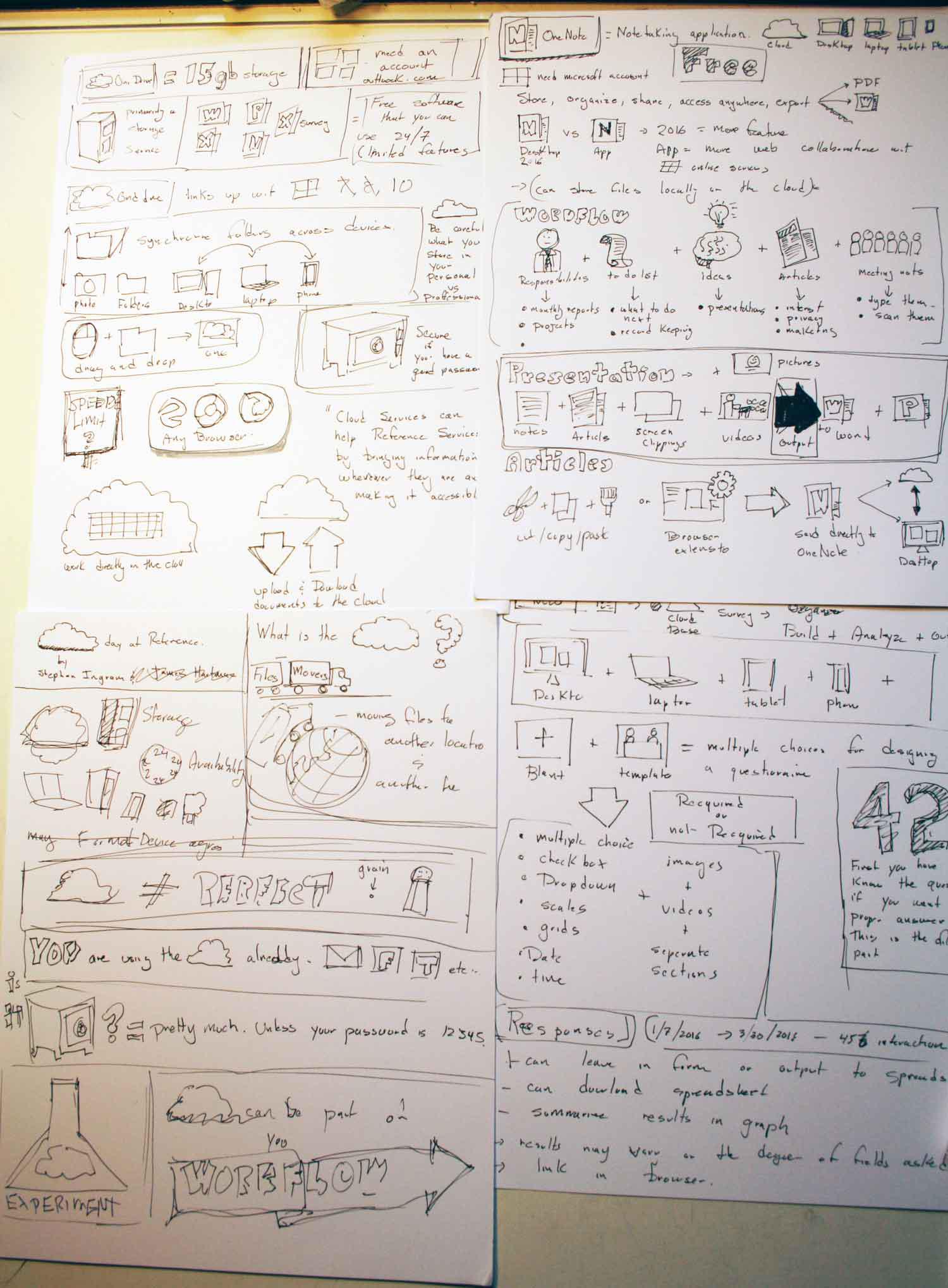 sketchnoting-2